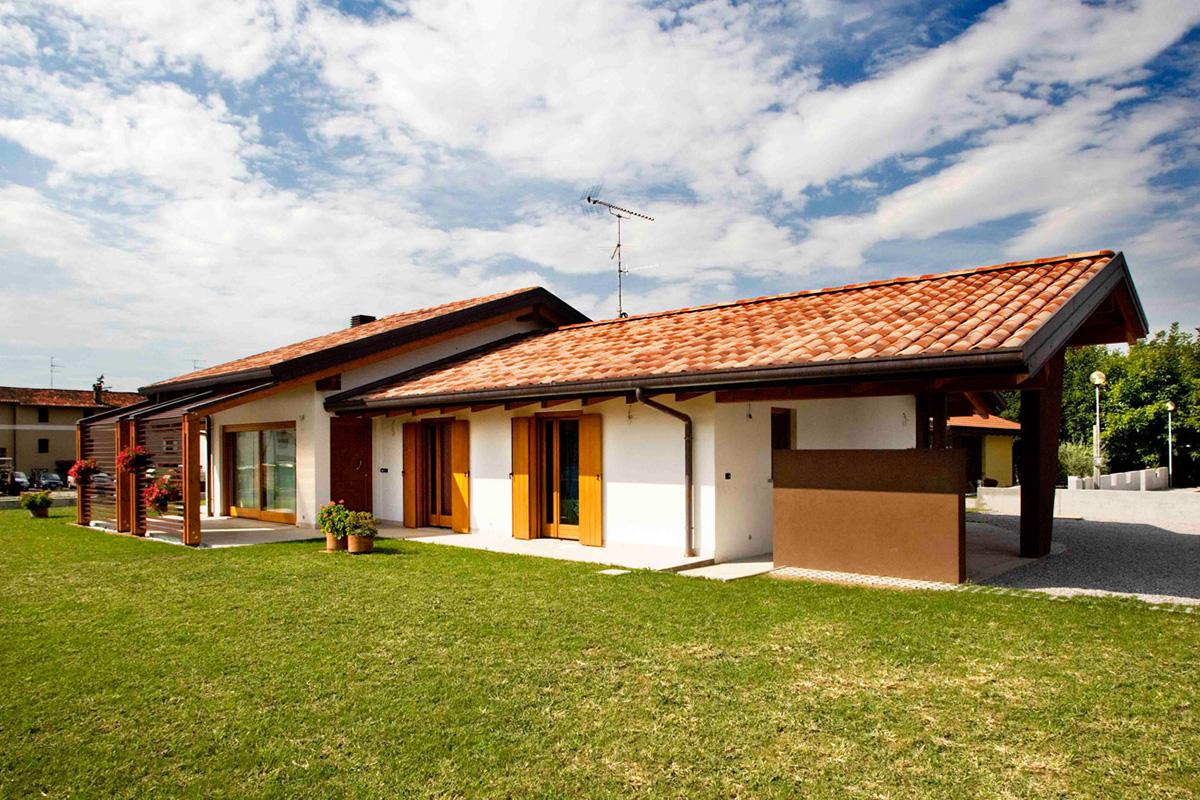 Prezzi case in legno lignius associazione nazionale for Case di livello tri